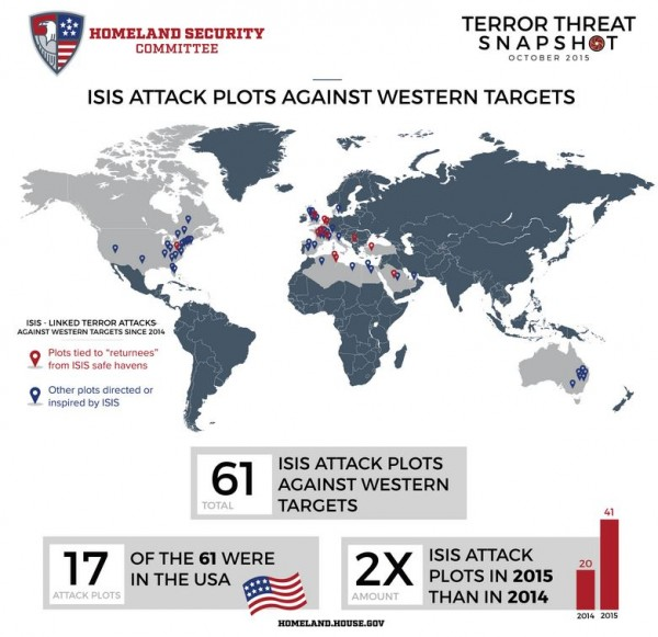 an overview of the threat of terrorism in the united states And nuclear terrorism: the threat according to the current  executive summary  terrorism is recognized by the united states government as an acute .