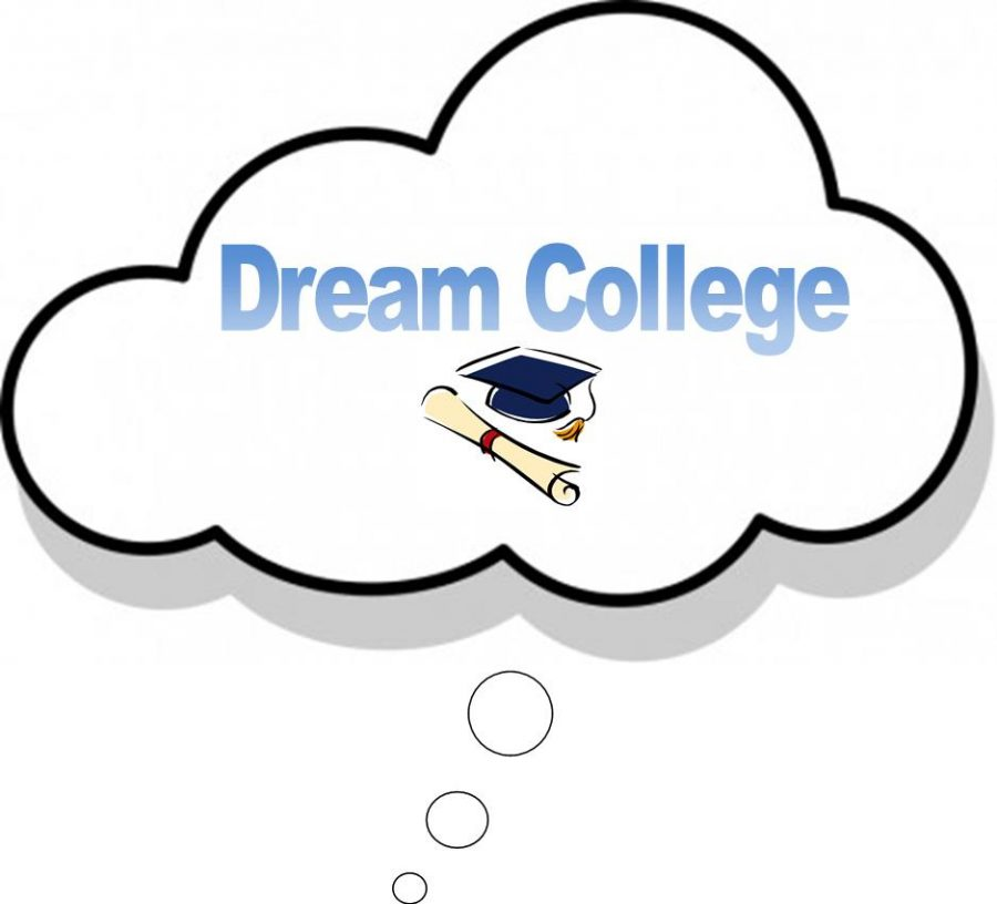 What's your Dream College?