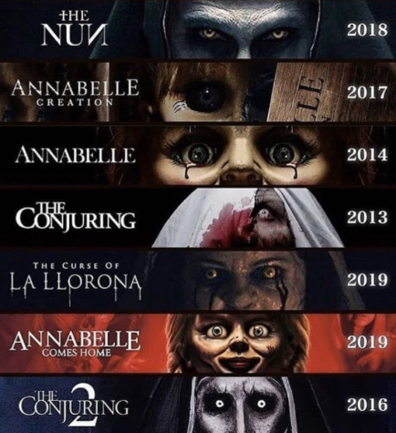 The Conjuring Universe Review